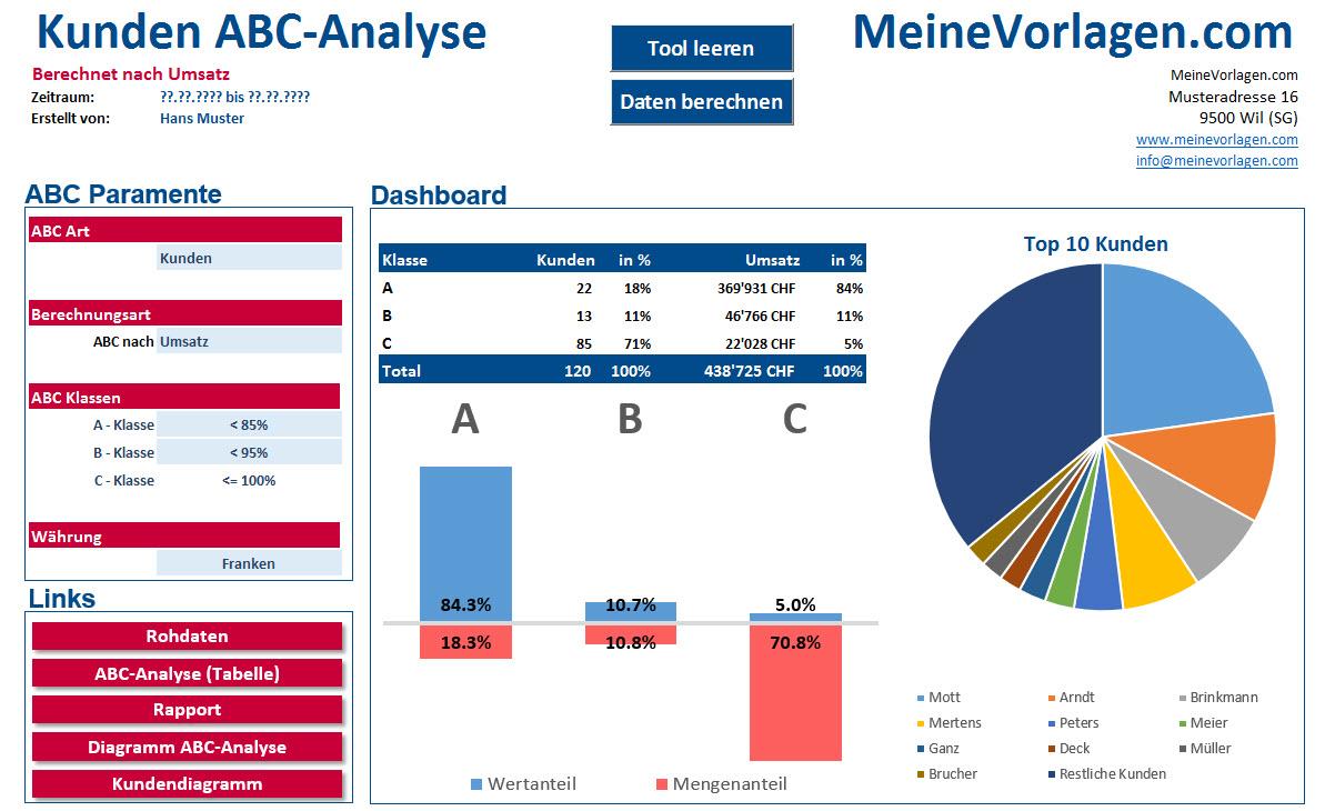 Management & Marketing - Excel Vorlagen und Muster zum downloaden ...