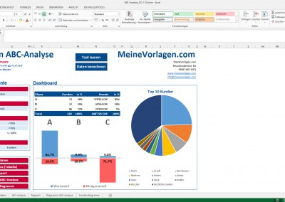 Excel ABC-Analyse - Dashboard