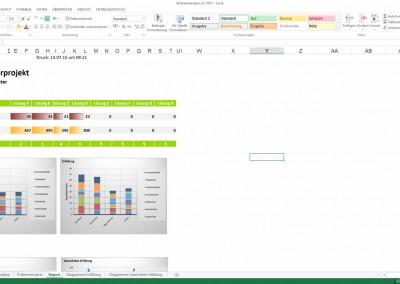 Excel Nutzwertanalyse - Auswertung