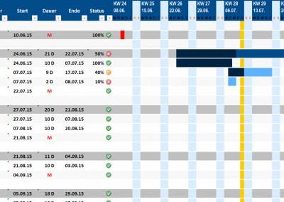 Excel Projektplan blau