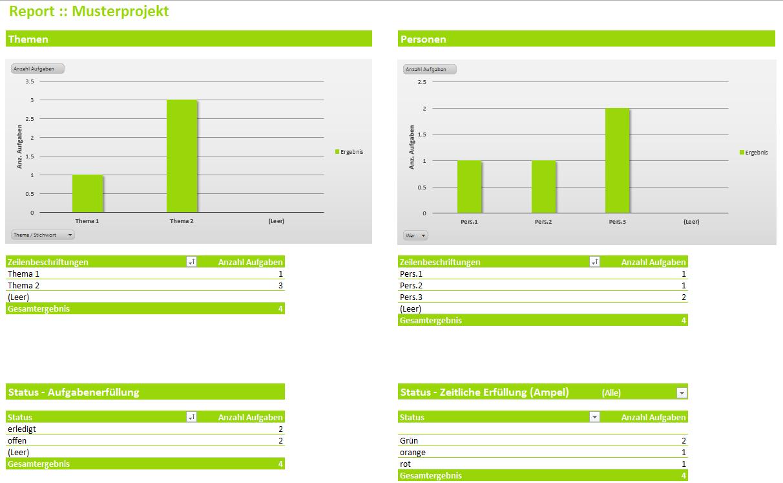 To Do Liste Excel Vorlage - Pendenzenliste Aufgabenliste Muster für ...