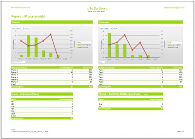 Excel To Do Liste Advance - Report
