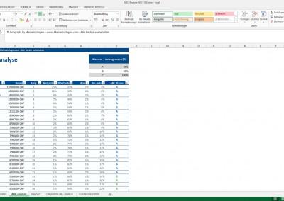 Excel ABC-Analyse - ABC Auflistung