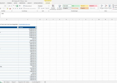 Excel ABC-Analyse - Rohdaten