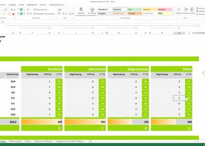 Excel Nutzwertanalyse