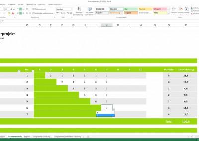 Excel Präferenzmatrix