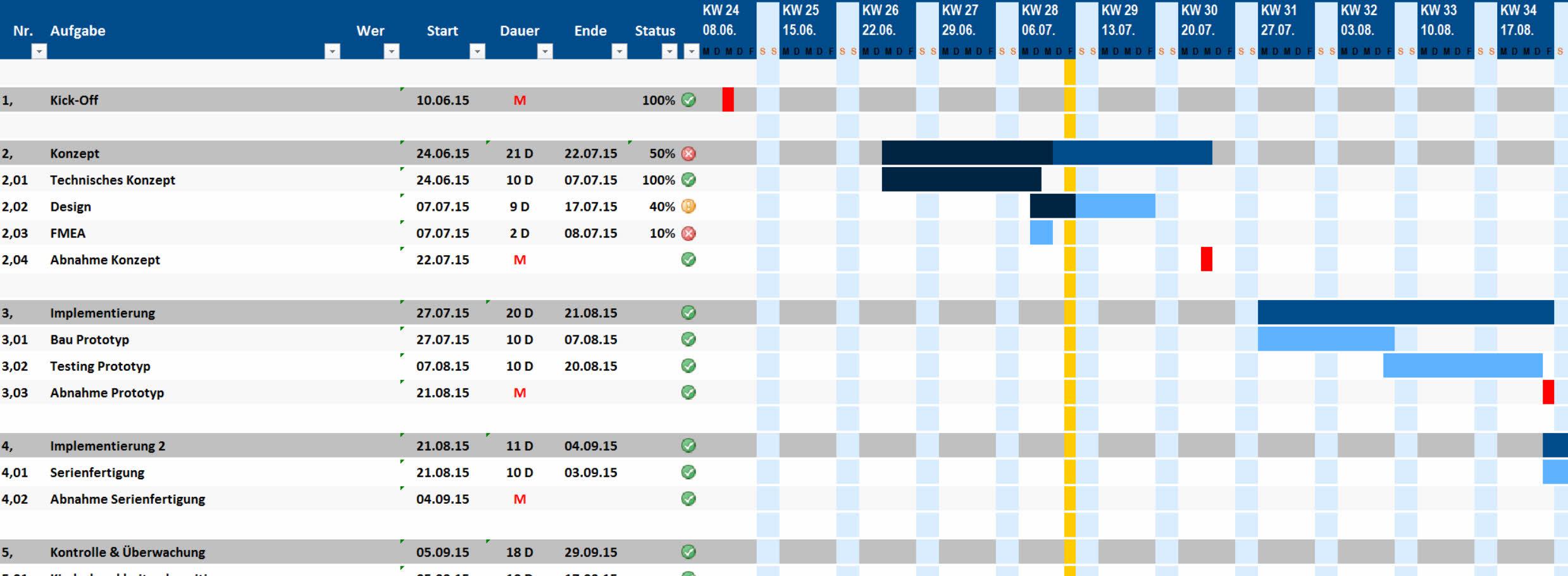 Projektplan Excel Kostenlose Vorlage Zum Downloaden 11