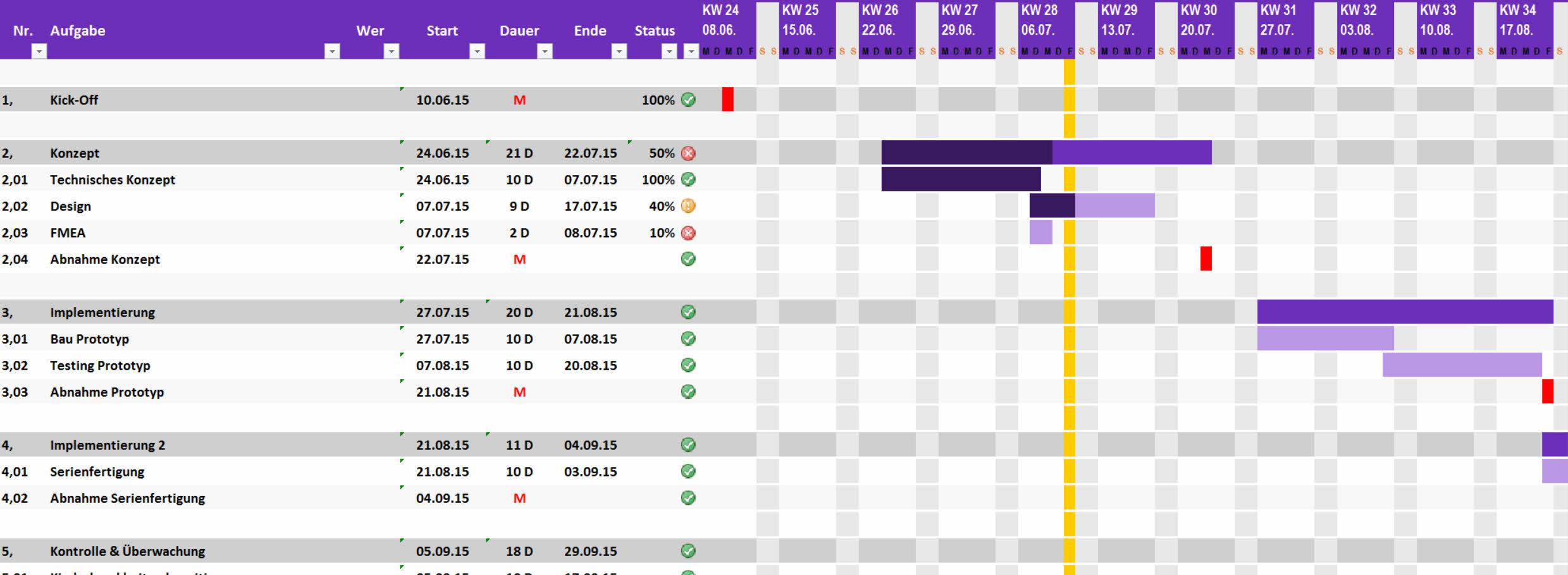 Projektplanung Projektmanagement Freeware 14