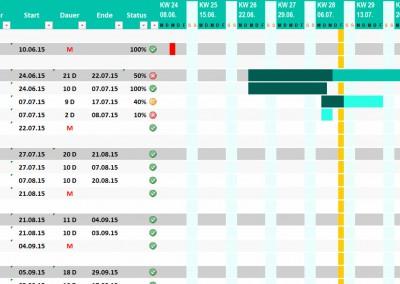 Excel Projektplan türkis