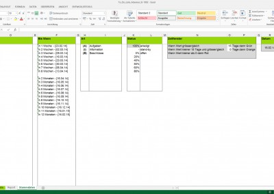 Excel To Do Liste Advance - Stammdaten